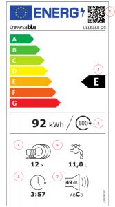 clasificacion energetica 2021